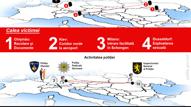 Colaborare polițienească moldo-germană derulată cu succes