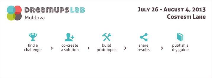 Dreamups Sustainability Lab în Moldova