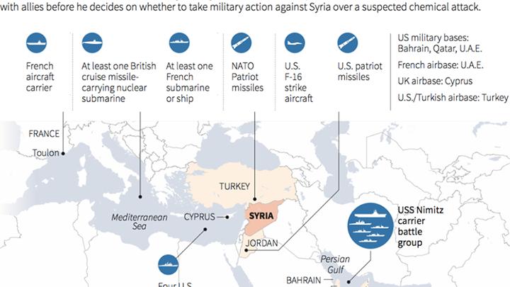 Cum SUA, Franța, Marea Britanie, Turcia și NATO au înconjurat Siria?