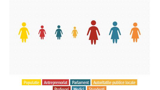 17,5% din localitățile din Moldova sunt administrate de primărițe