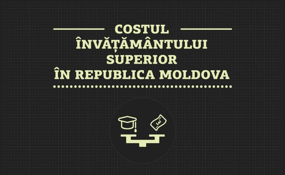 Studiu: Cât ne costă învățământul superior din Moldova?
