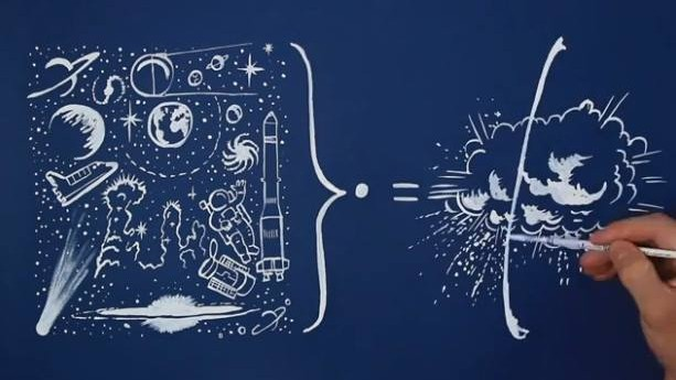 (video) Cum a apărut universul în 3 minute