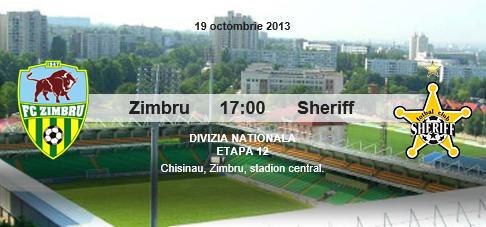 Zimbru vs Sheriff: statistică înainte de meci