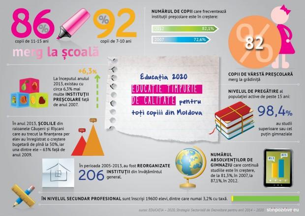 Final Infografic_Educatia 2020