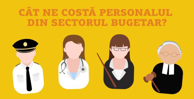 (infografic) Cât ne costă personalul din sectorul bugetar