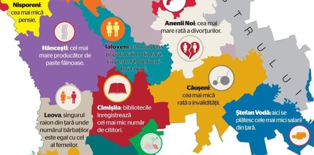 (infografic) Recordurile bune și mai puțin bune ale fiecărui raion din Moldova