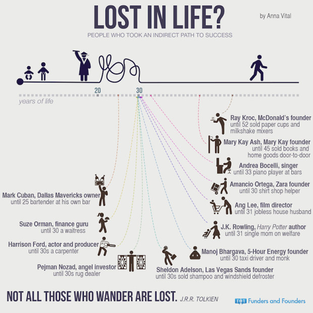 lost-in-life1