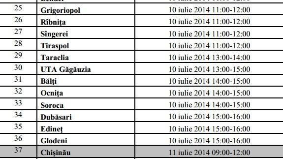 BAC 2014: Orarul eliberării diplomelor de bacalaureat pentru absolvenții din 2014