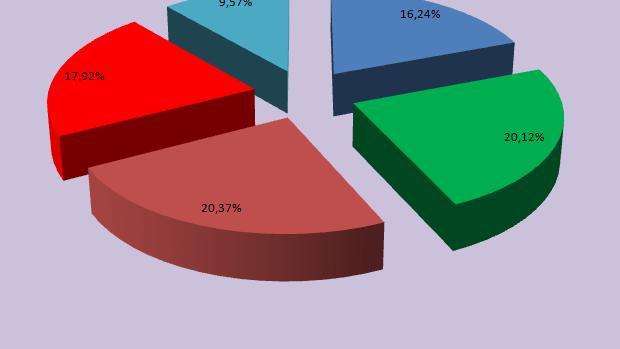 Rezultatele alegerilor parlamentare 2014, conform numărării Promo-LEX