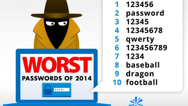Lista celor mai folosite 25 parole de către utilizatori în anul 2014