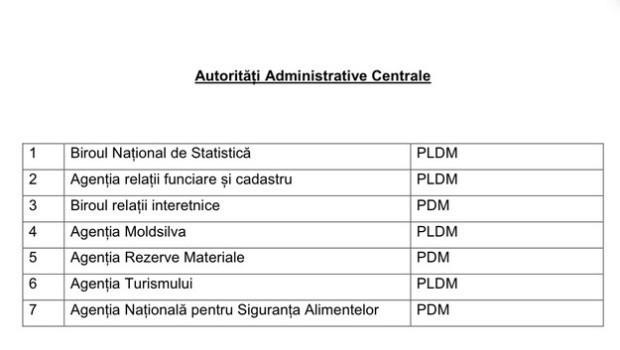 Partajarea unor agenții PC: UNIMEDIA