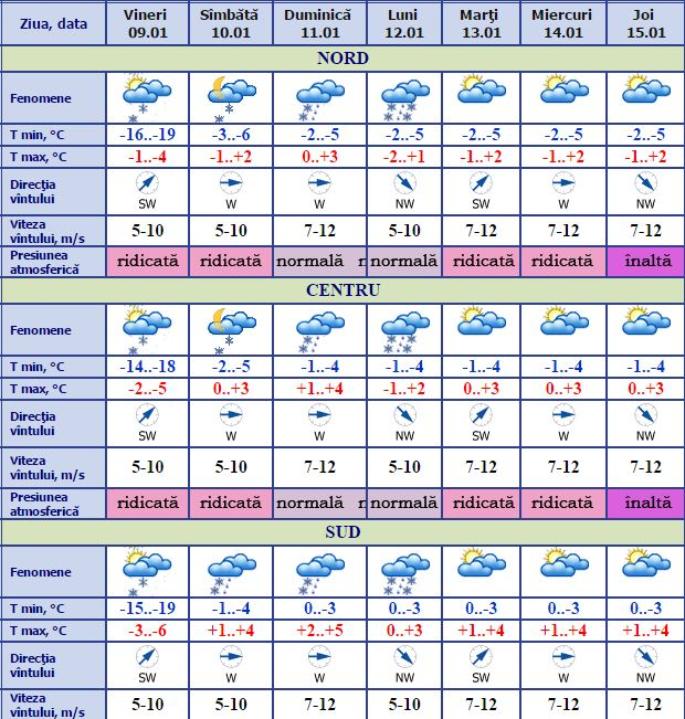 Meteorologii promit temperaturi mai blânde în zilele următoare PC: meteo.md