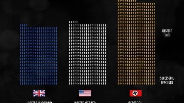 (video) Ilustrarea grafică a cât de devastator a fost al Doilea Război Mondial