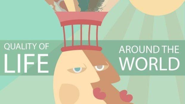 (infografic) Calitatea vieții pe glob. Cât de bine trăiesc moldovenii