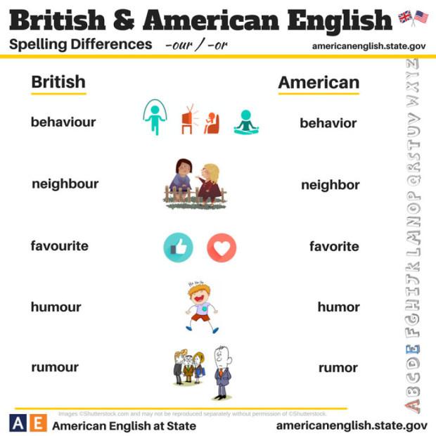 british-american-english-differences-language-10__880