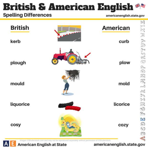 british-american-english-differences-language-11__880