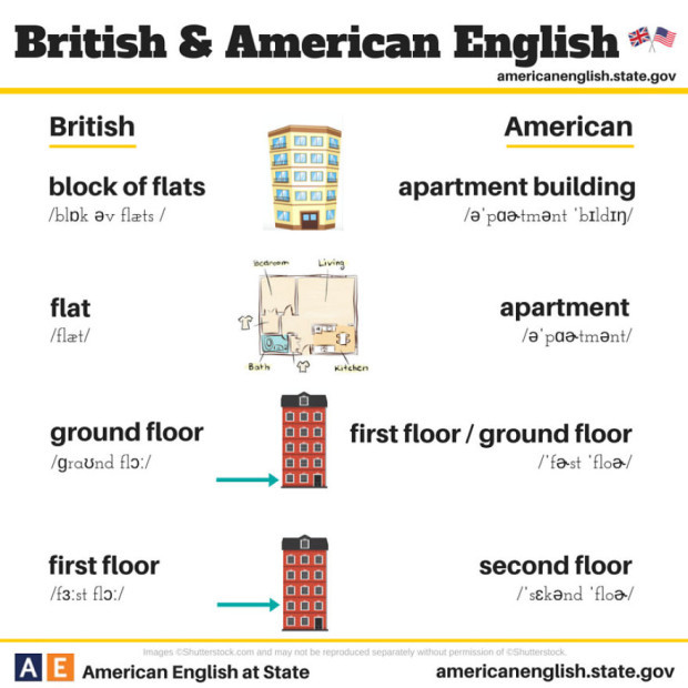 british-american-english-differences-language-12__880