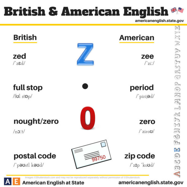 british-american-english-differences-language-13__880