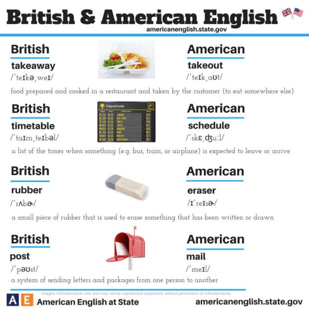 british-american-english-differences-language-15__880