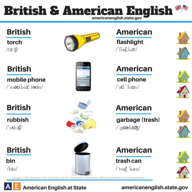 british-american-english-differences-language-16__880
