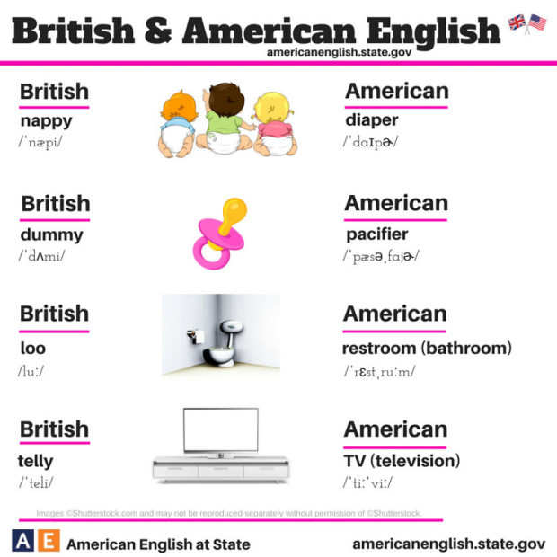 british-american-english-differences-language-17__880