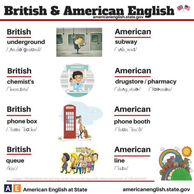 british-american-english-differences-language-18__880