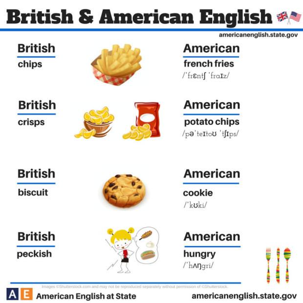 british-american-english-differences-language-19__880