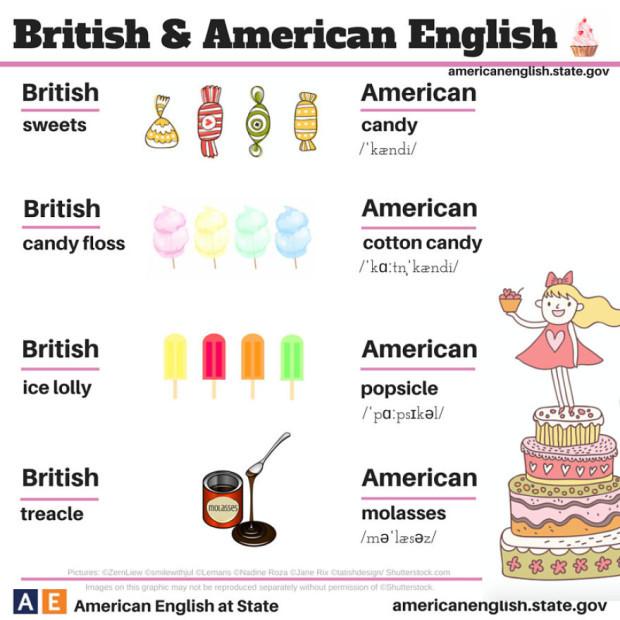 british-american-english-differences-language-20__880