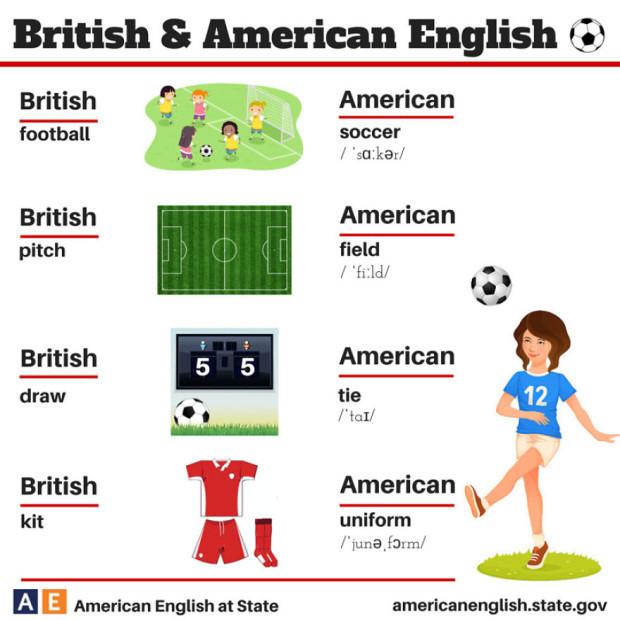 british-american-english-differences-language-21__880
