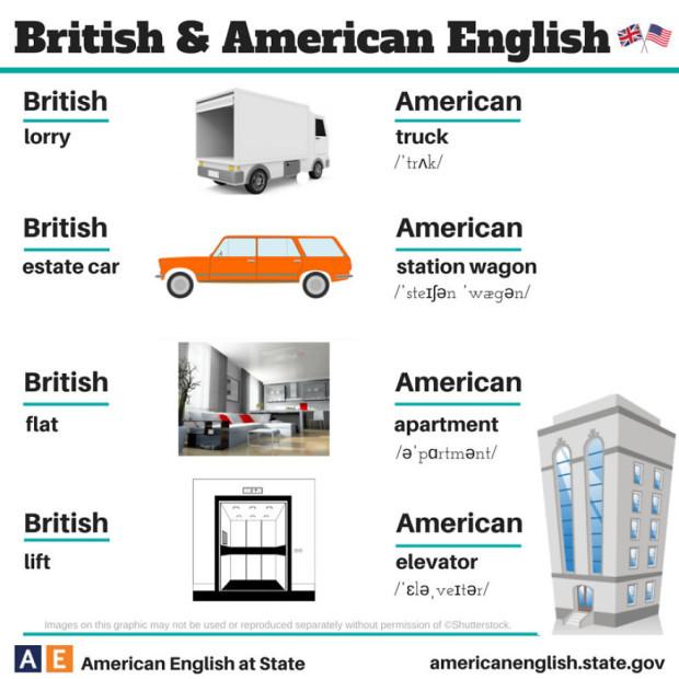 british-american-english-differences-language-23__880