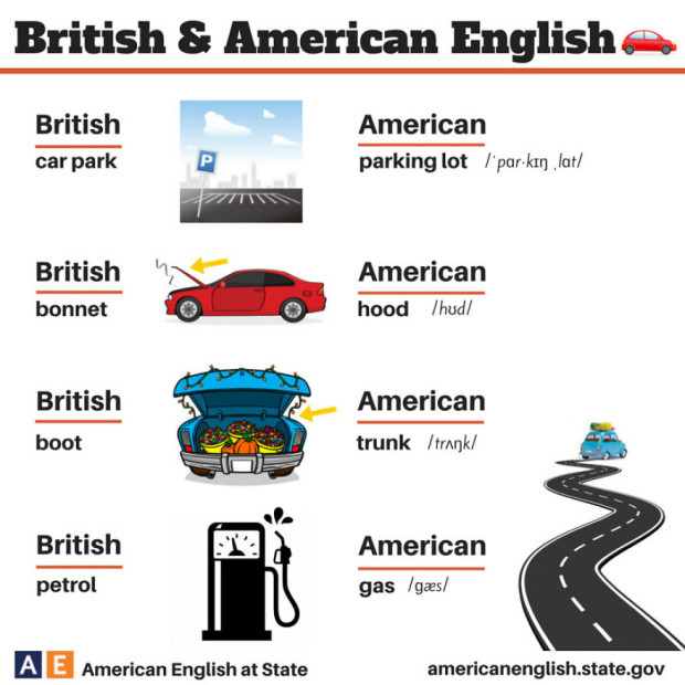 british-american-english-differences-language-24__880