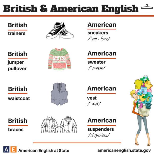 british-american-english-differences-language-3__880