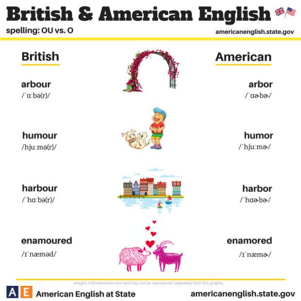 british-american-english-differences-language-4__880