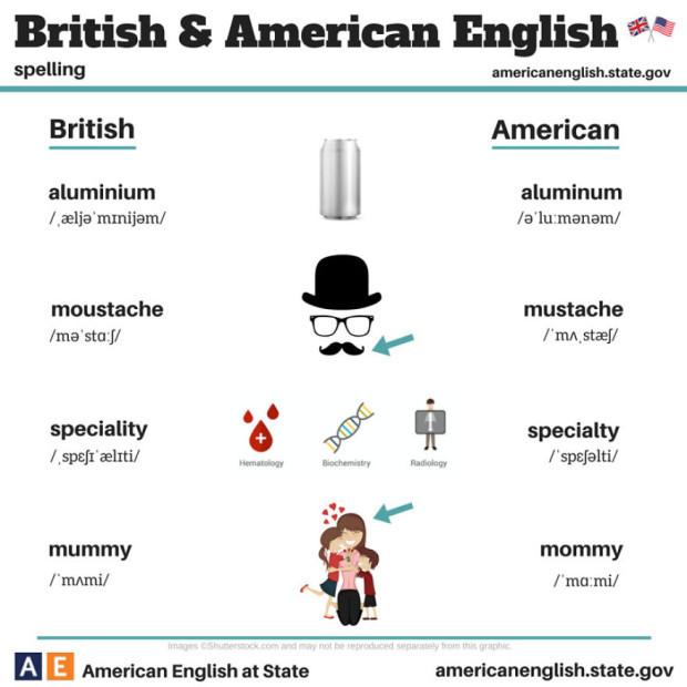 british-american-english-differences-language-5__880