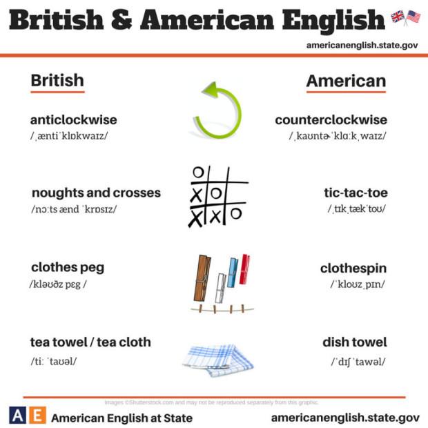 british-american-english-differences-language-6__880