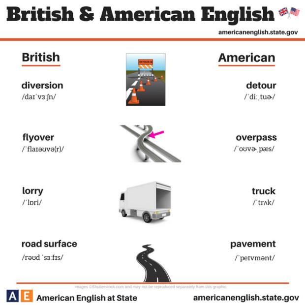 british-american-english-differences-language-7__880