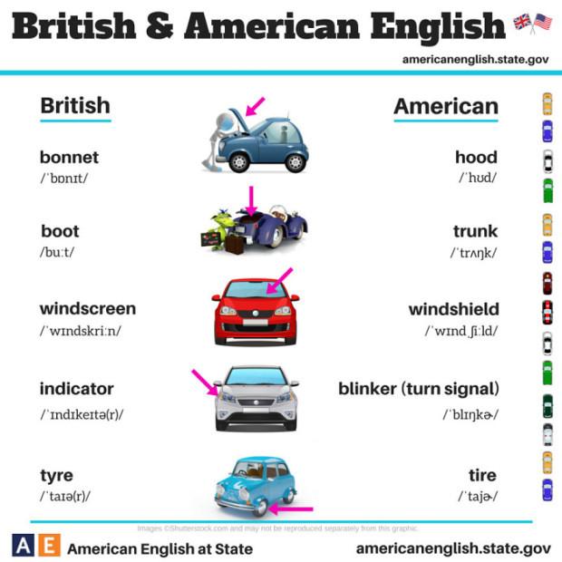 british-american-english-differences-language-8__880