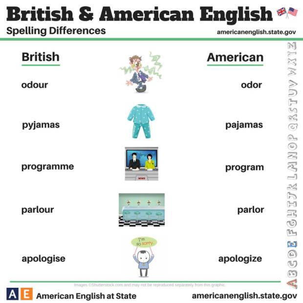 british-american-english-differences-language-9__880