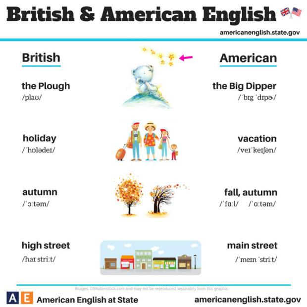 british-american-english-differences-language__880