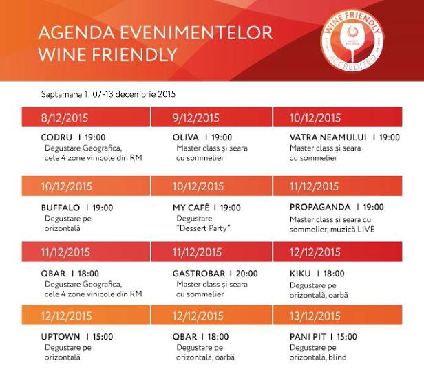 Wine Friendly Restaurants