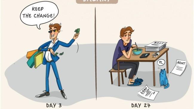 (foto) 11 ilustrații amuzante care descriu viața în birou