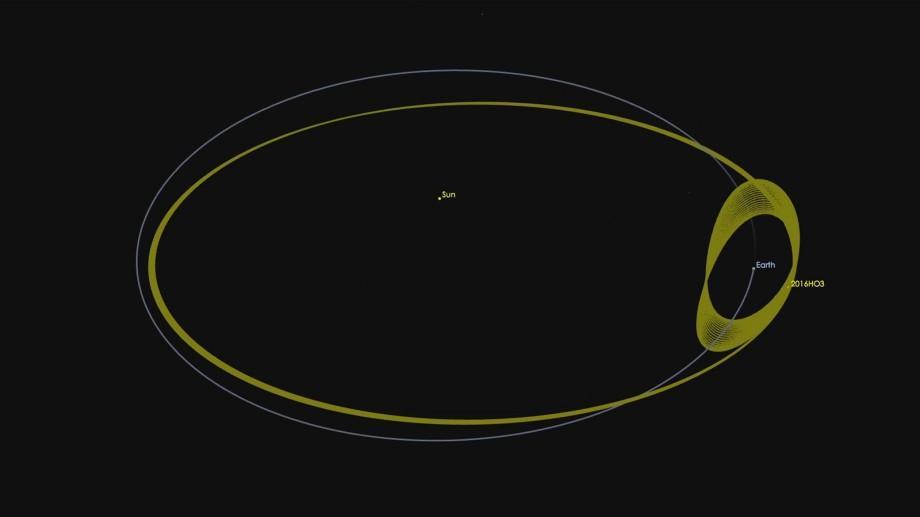 """(video) Asteroidul 2016 HO3 – noul """"cvasi-satelit"""" natural al Pământului"""
