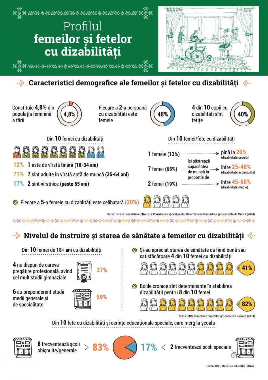 dizabilitati1 (1)