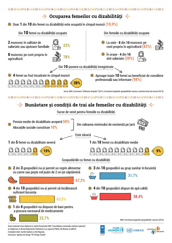 dizabilitati2 (1)