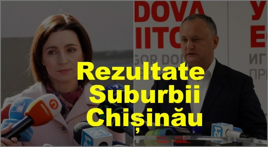 (grafic) Prezidențiale 2016: Iată cum au votat suburbiile Chișinăului și unde au dominat Sandu și Dodon