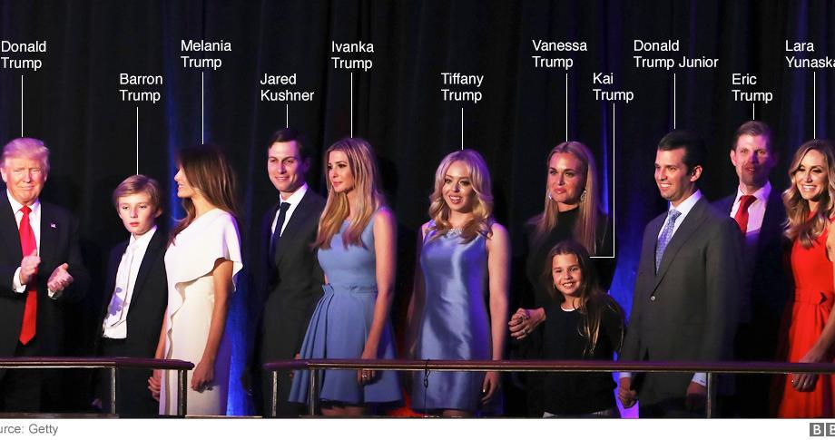 (foto) Melania, Ivanka și Barron. Cine sunt membrii noii prime familii americane?