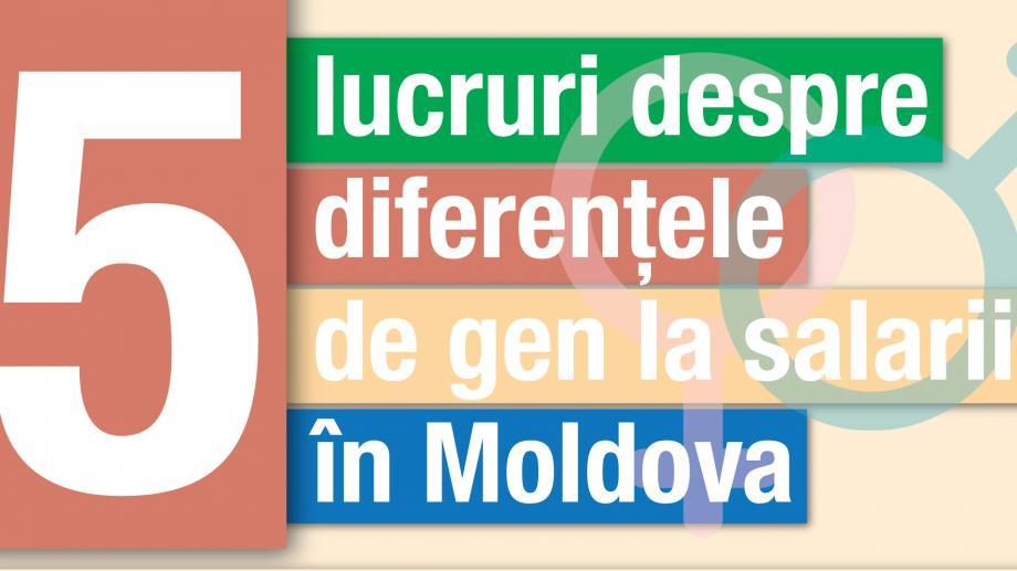 (infografic) Cinci lucruri despre diferențele de gen la salarii din Moldova pe care trebuie să le știi