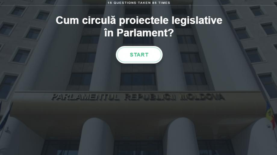 Quiz. Verifică-ți cunoștințele! Cum circulă proiectele legislative în Parlament?