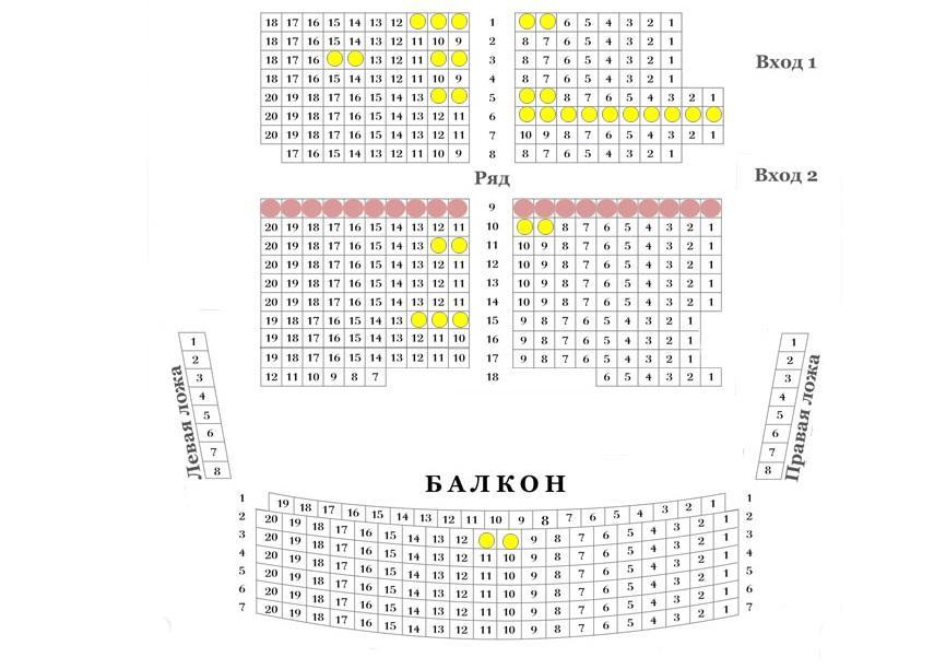 Schema teatrului Cehov