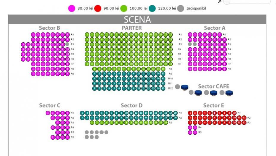 Schema teatrului Eugene Ionesco